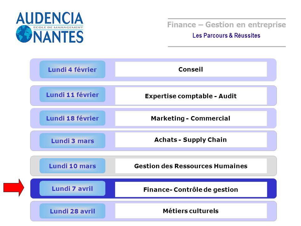 Finance – Gestion en entreprise Les Parcours & Réussites
