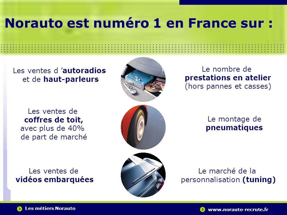 Norauto est numéro 1 en France sur :