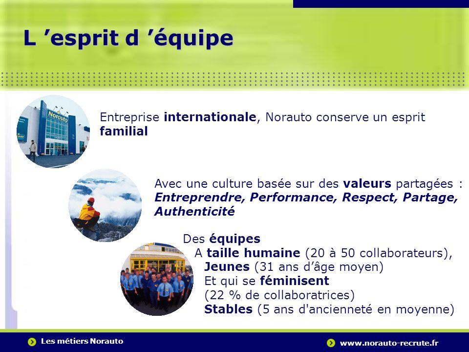 L 'esprit d 'équipeEntreprise internationale, Norauto conserve un esprit familial. Avec une culture basée sur des valeurs partagées :