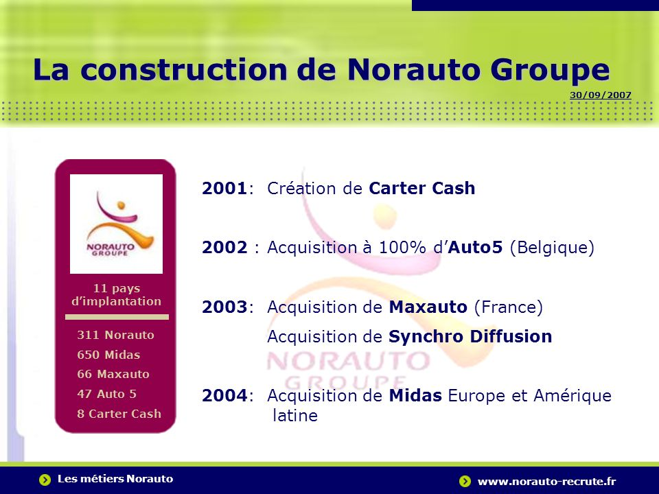 La construction de Norauto Groupe