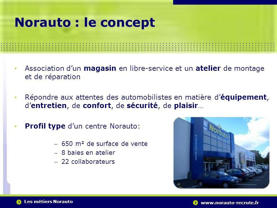 Norauto : le concept Association d'un magasin en libre-service et un atelier de montage et de réparation.