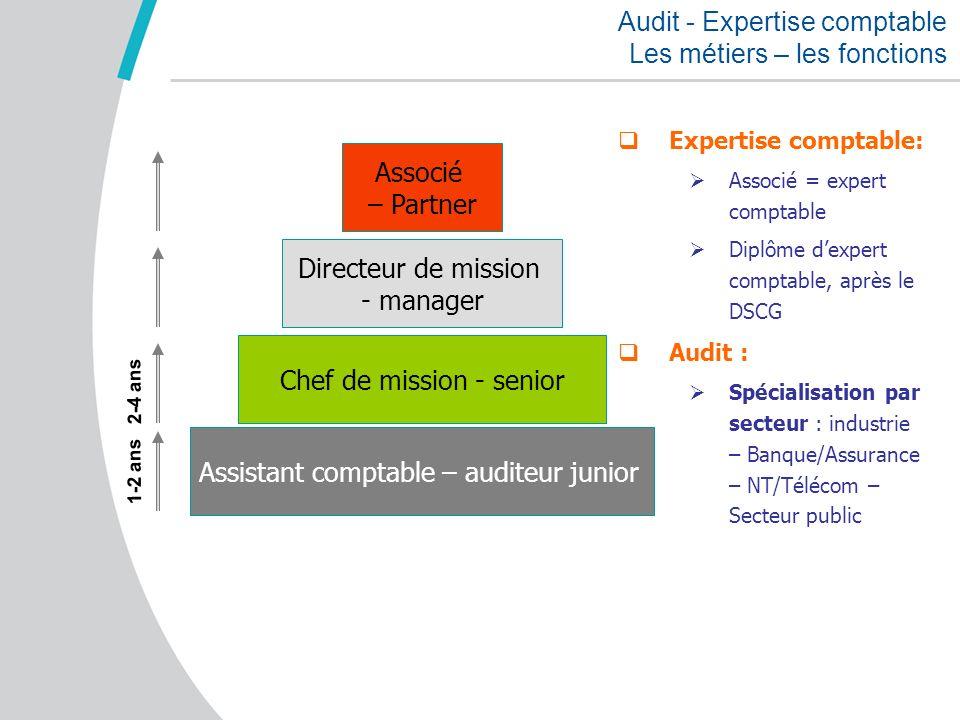 Expert comptable et audit - Cabinet d audit et d expertise comptable ...
