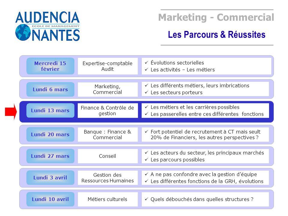 Marketing - Commercial Les Parcours & Réussites