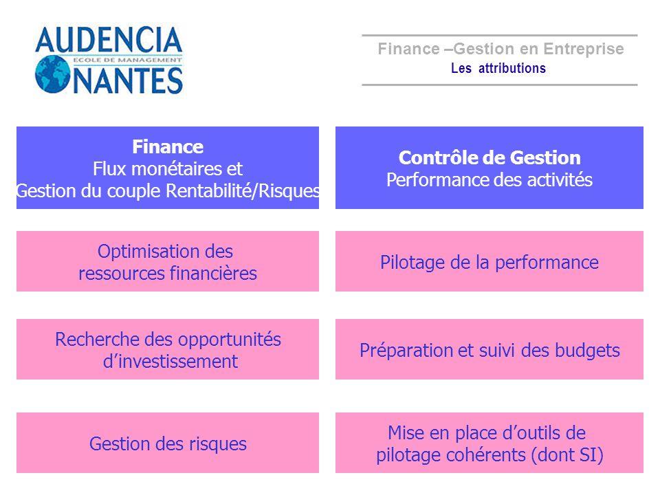 Finance –Gestion en Entreprise