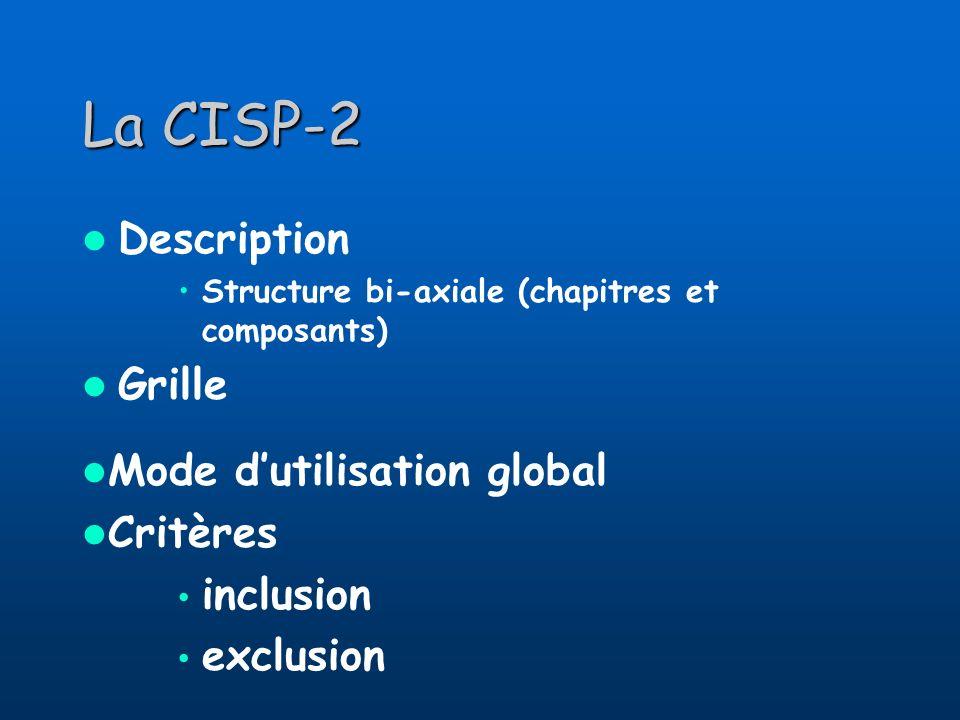 La CISP-2 Description Grille Mode d'utilisation global Critères