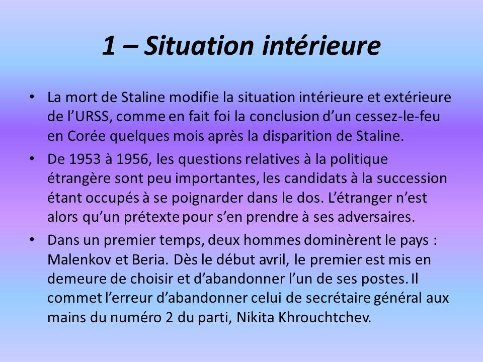1 – Situation intérieure