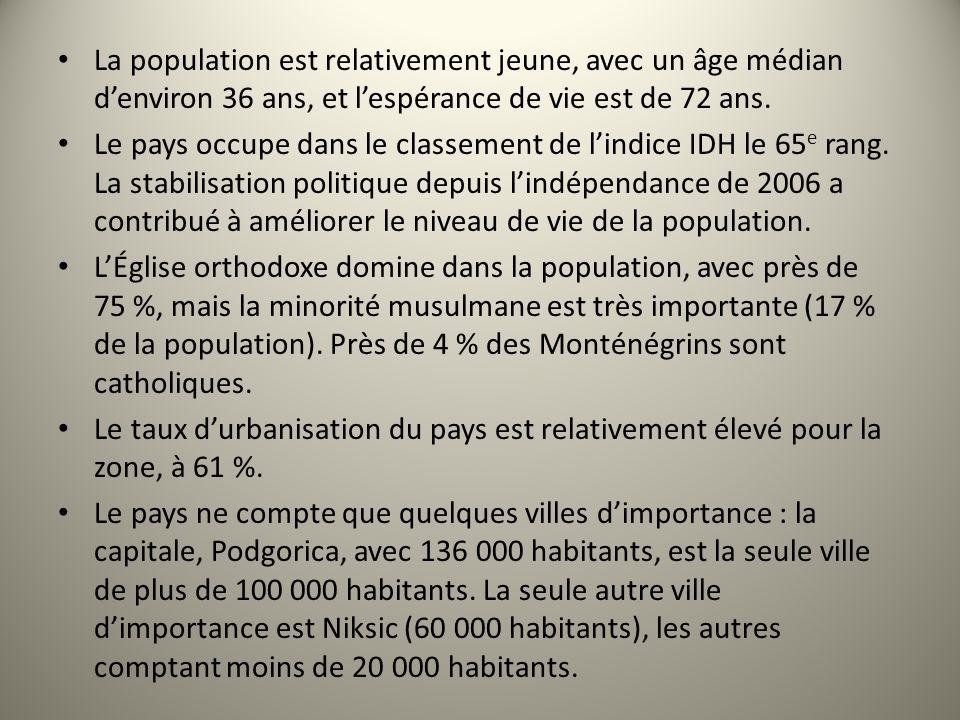 La population est relativement jeune, avec un âge médian d'environ 36 ans, et l'espérance de vie est de 72 ans.