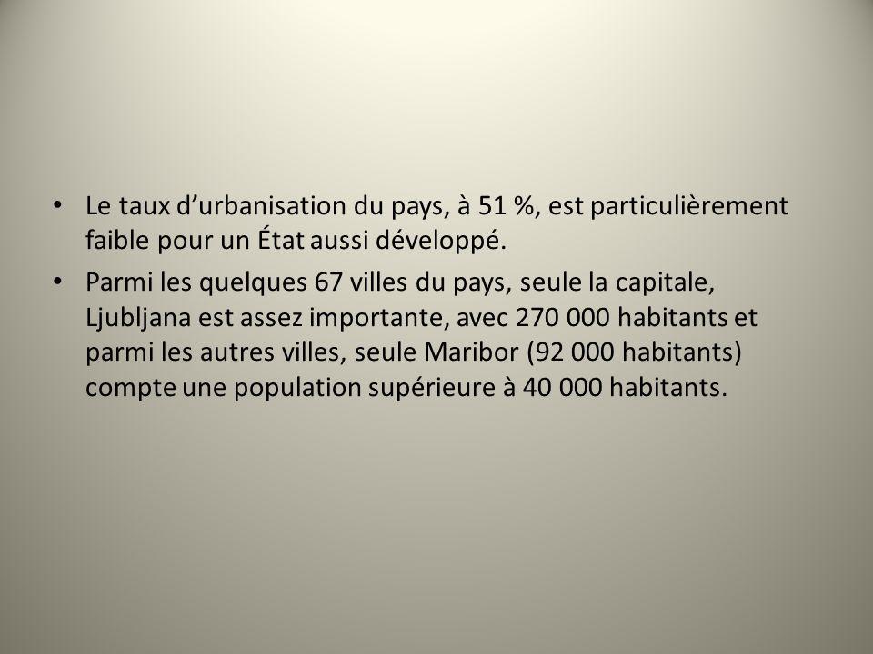 Le taux d'urbanisation du pays, à 51 %, est particulièrement faible pour un État aussi développé.