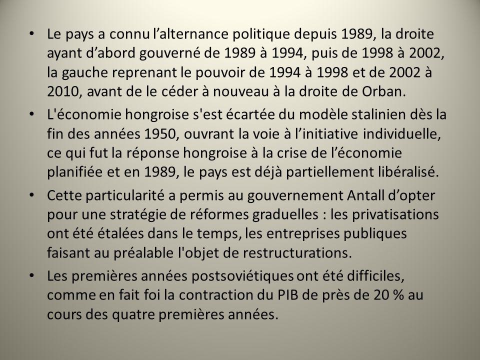 Le pays a connu l'alternance politique depuis 1989, la droite ayant d'abord gouverné de 1989 à 1994, puis de 1998 à 2002, la gauche reprenant le pouvoir de 1994 à 1998 et de 2002 à 2010, avant de le céder à nouveau à la droite de Orban.