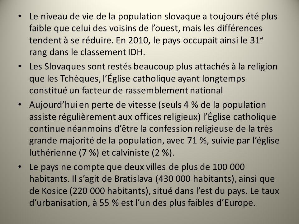 Le niveau de vie de la population slovaque a toujours été plus faible que celui des voisins de l'ouest, mais les différences tendent à se réduire. En 2010, le pays occupait ainsi le 31e rang dans le classement IDH.