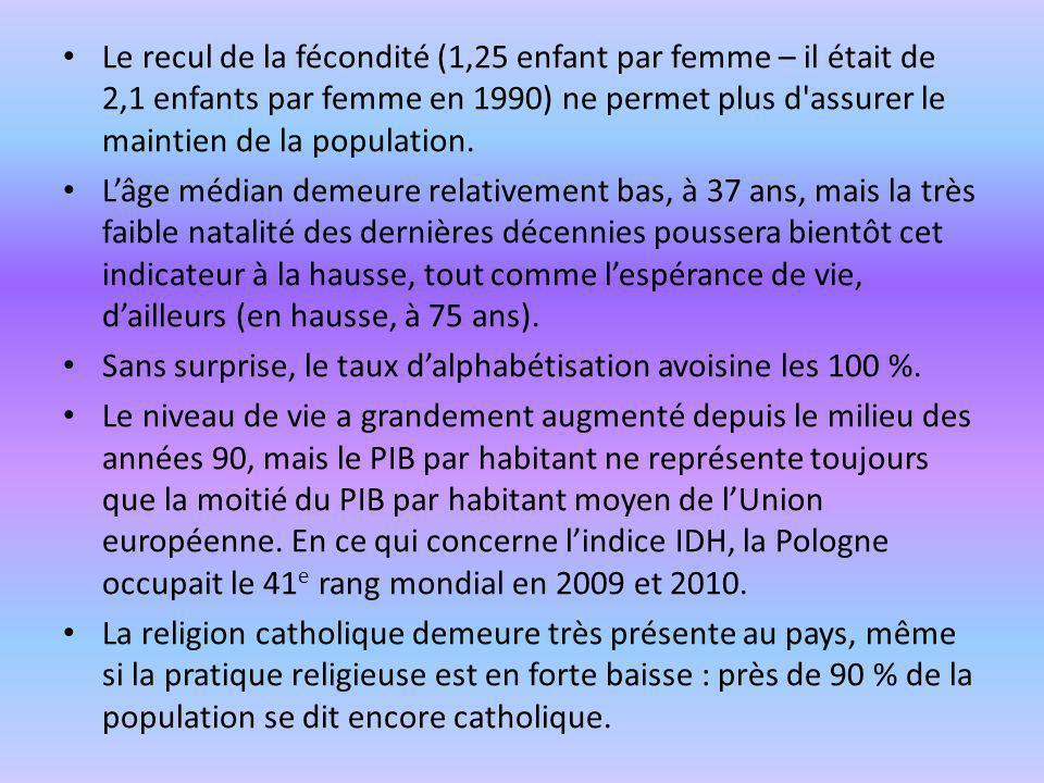 Le recul de la fécondité (1,25 enfant par femme – il était de 2,1 enfants par femme en 1990) ne permet plus d assurer le maintien de la population.