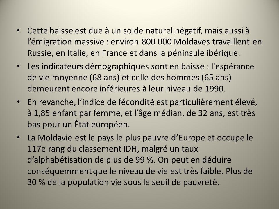 Cette baisse est due à un solde naturel négatif, mais aussi à l'émigration massive : environ 800 000 Moldaves travaillent en Russie, en Italie, en France et dans la péninsule ibérique.