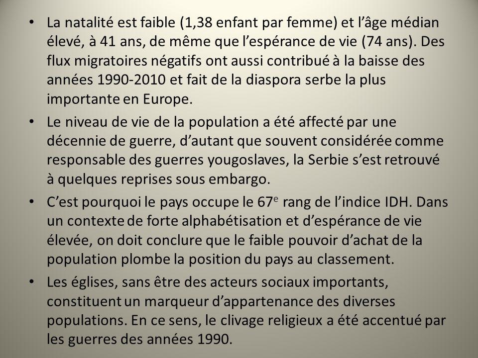 La natalité est faible (1,38 enfant par femme) et l'âge médian élevé, à 41 ans, de même que l'espérance de vie (74 ans). Des flux migratoires négatifs ont aussi contribué à la baisse des années 1990-2010 et fait de la diaspora serbe la plus importante en Europe.