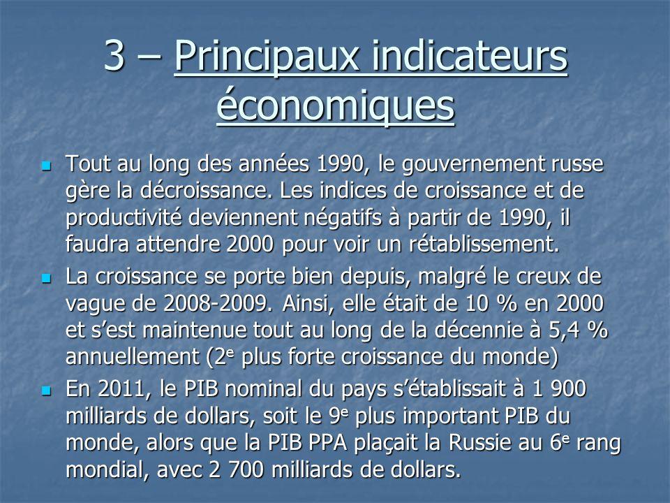 3 – Principaux indicateurs économiques