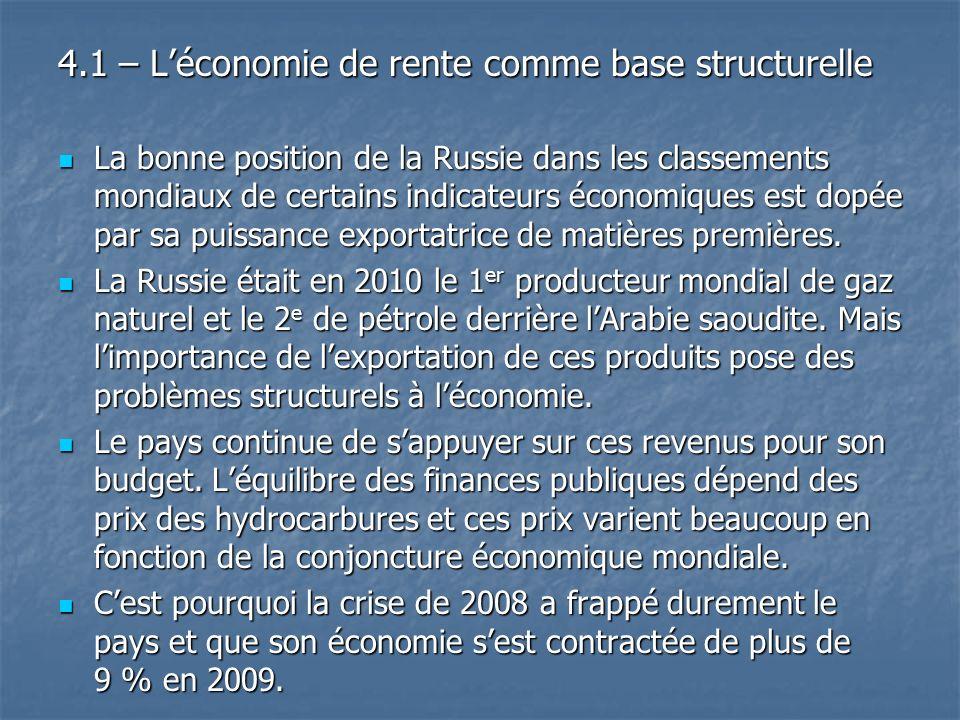 4.1 – L'économie de rente comme base structurelle