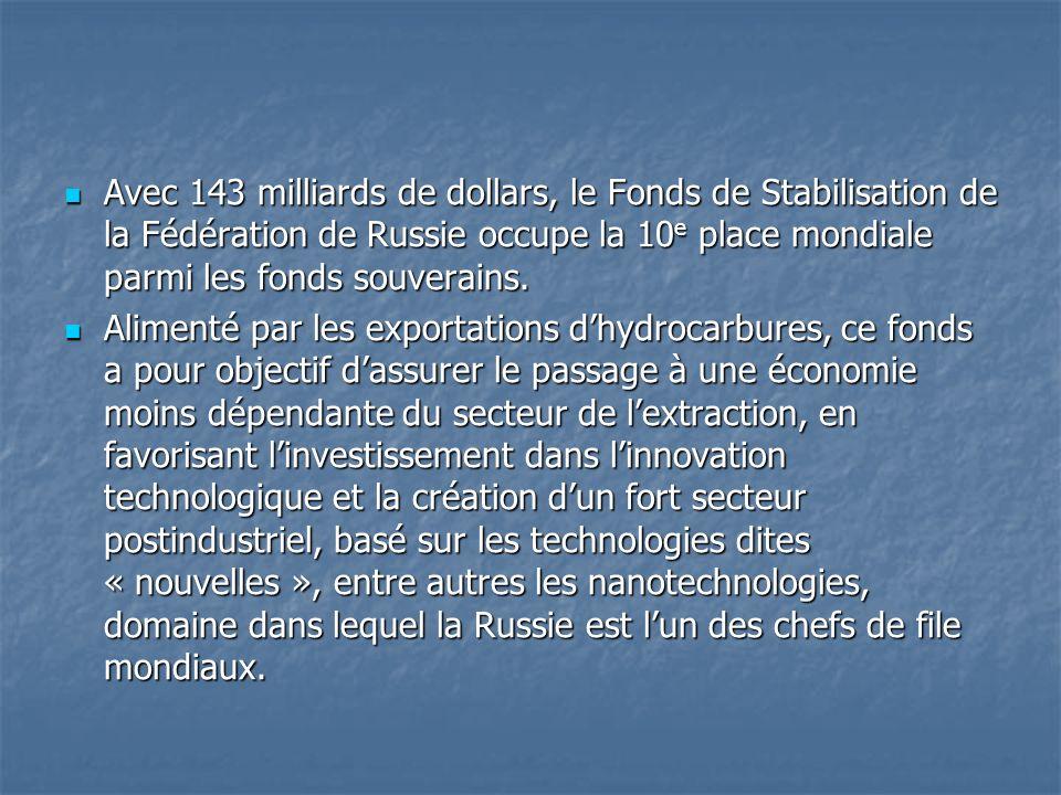 Avec 143 milliards de dollars, le Fonds de Stabilisation de la Fédération de Russie occupe la 10e place mondiale parmi les fonds souverains.