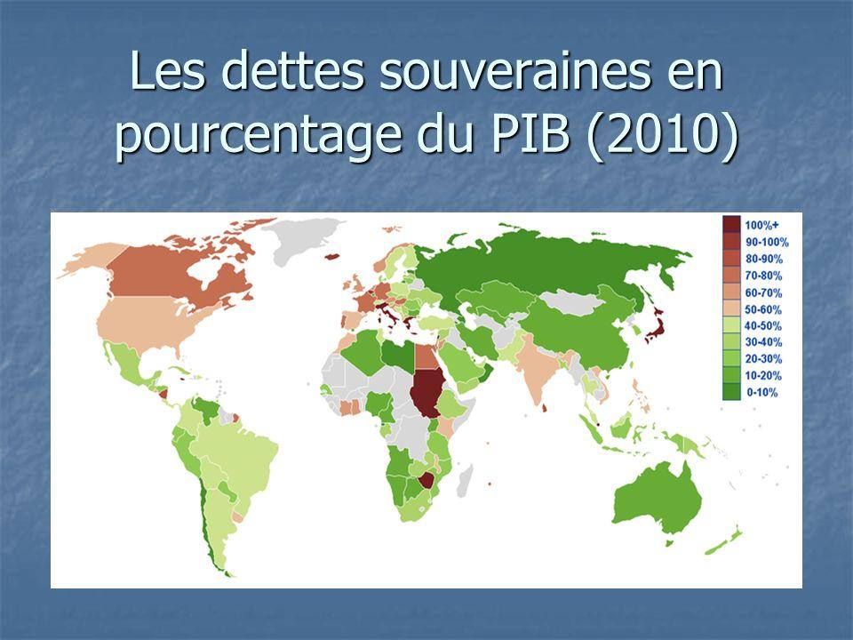 Les dettes souveraines en pourcentage du PIB (2010)