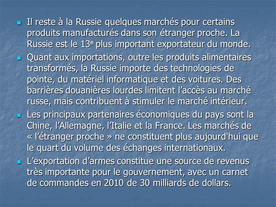 Il reste à la Russie quelques marchés pour certains produits manufacturés dans son étranger proche. La Russie est le 13e plus important exportateur du monde.