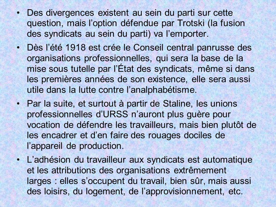 Des divergences existent au sein du parti sur cette question, mais l'option défendue par Trotski (la fusion des syndicats au sein du parti) va l'emporter.