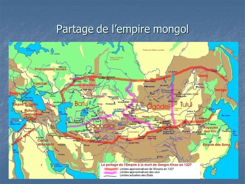 Partage de l'empire mongol