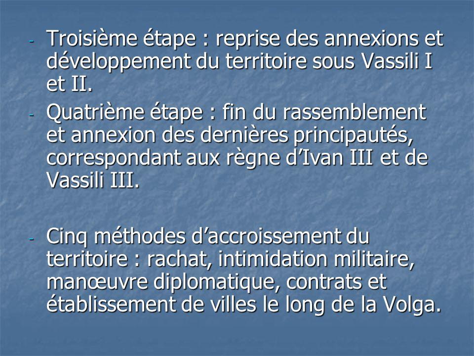 Troisième étape : reprise des annexions et développement du territoire sous Vassili I et II.