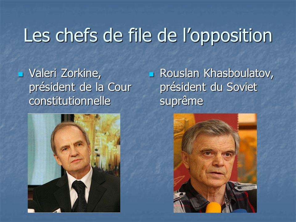 Les chefs de file de l'opposition