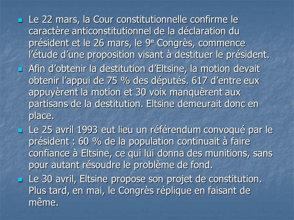 Le 22 mars, la Cour constitutionnelle confirme le caractère anticonstitutionnel de la déclaration du président et le 26 mars, le 9e Congrès, commence l'étude d'une proposition visant à destituer le président.