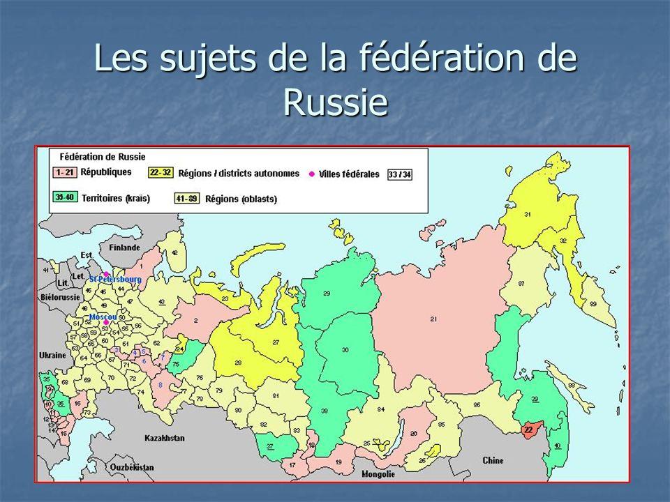 Les sujets de la fédération de Russie