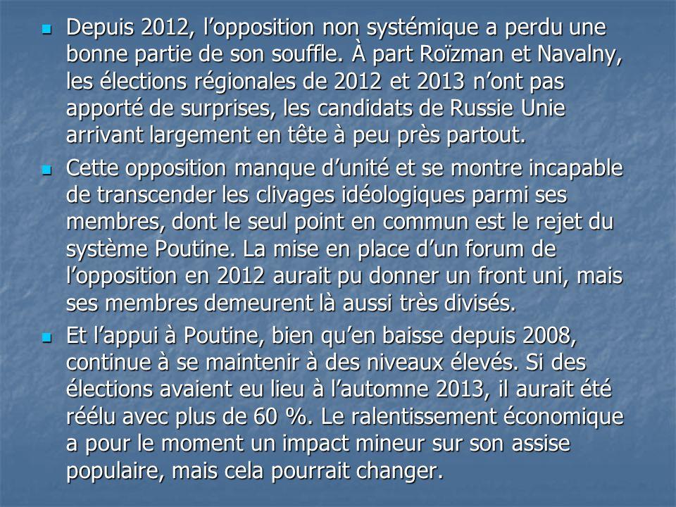 Depuis 2012, l'opposition non systémique a perdu une bonne partie de son souffle. À part Roïzman et Navalny, les élections régionales de 2012 et 2013 n'ont pas apporté de surprises, les candidats de Russie Unie arrivant largement en tête à peu près partout.