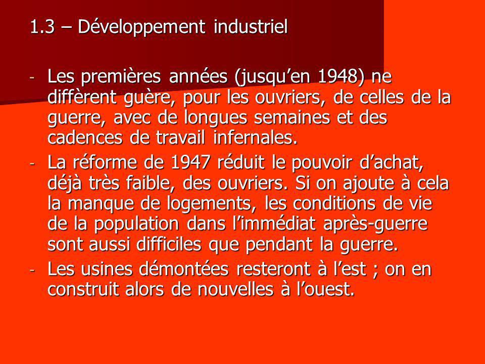 1.3 – Développement industriel