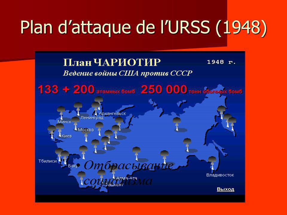 Plan d'attaque de l'URSS (1948)