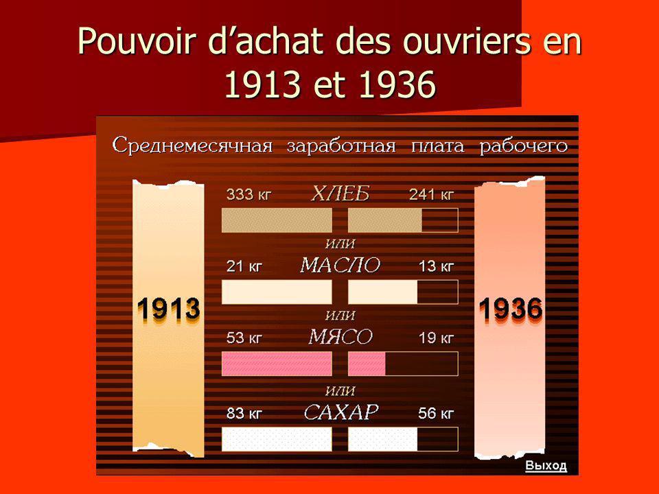 Pouvoir d'achat des ouvriers en 1913 et 1936