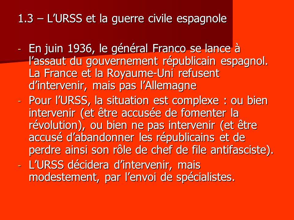 1.3 – L'URSS et la guerre civile espagnole