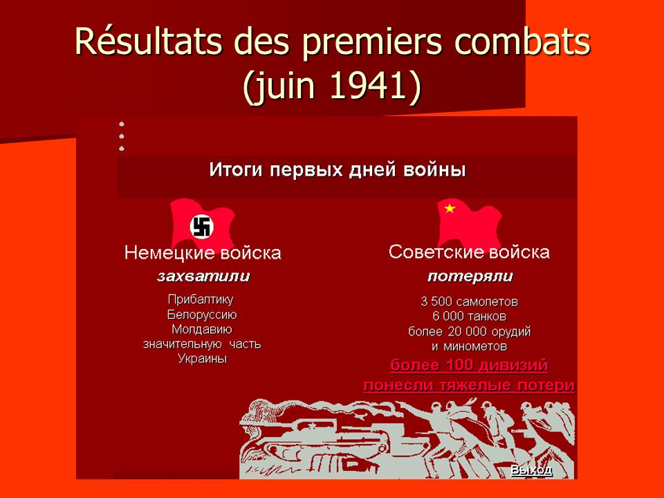 Résultats des premiers combats (juin 1941)