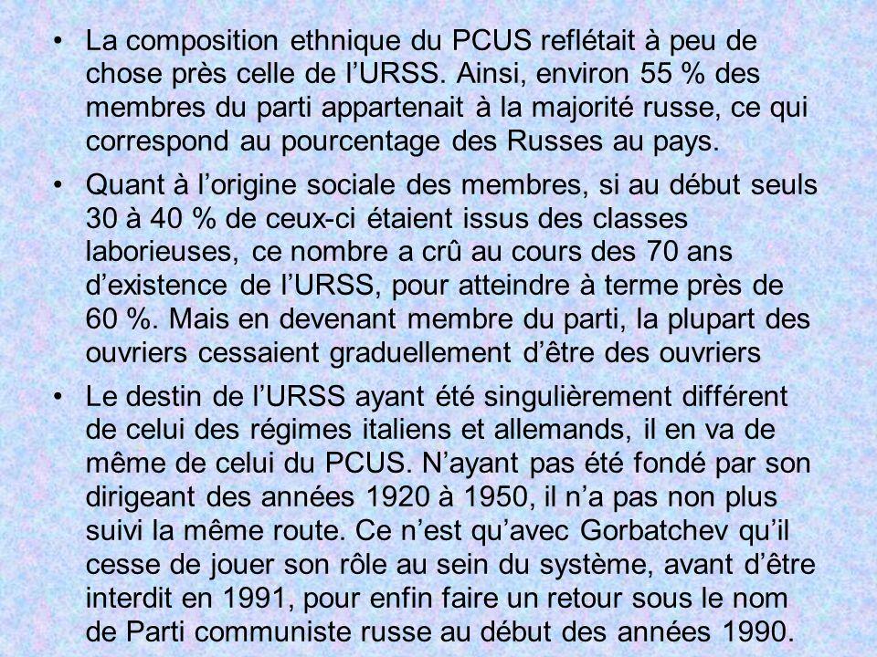 La composition ethnique du PCUS reflétait à peu de chose près celle de l'URSS. Ainsi, environ 55 % des membres du parti appartenait à la majorité russe, ce qui correspond au pourcentage des Russes au pays.