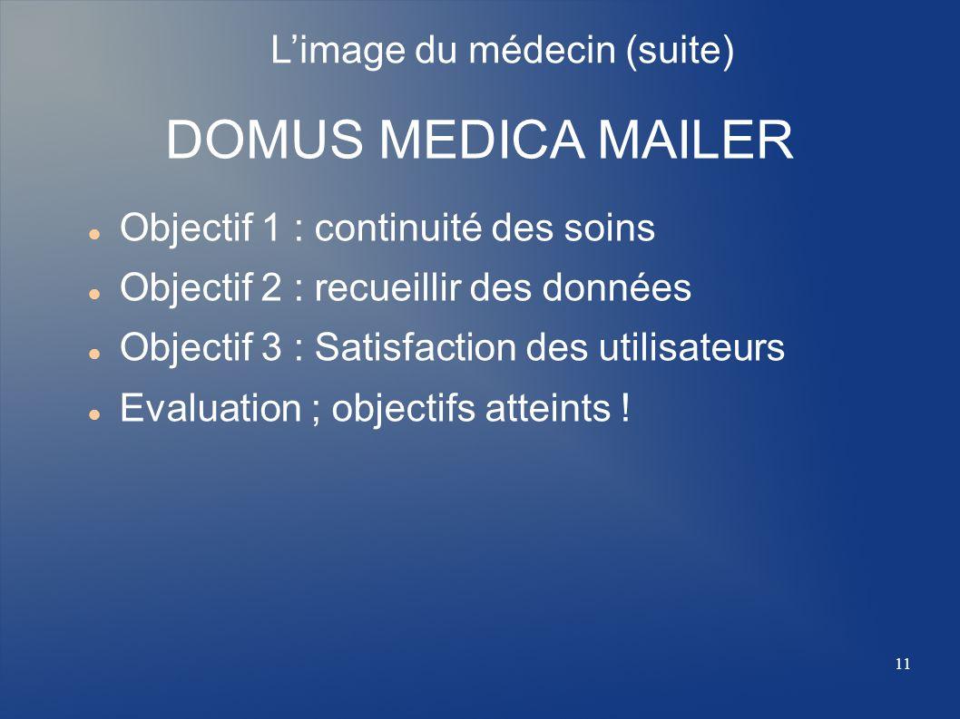 DOMUS MEDICA MAILER L'image du médecin (suite)
