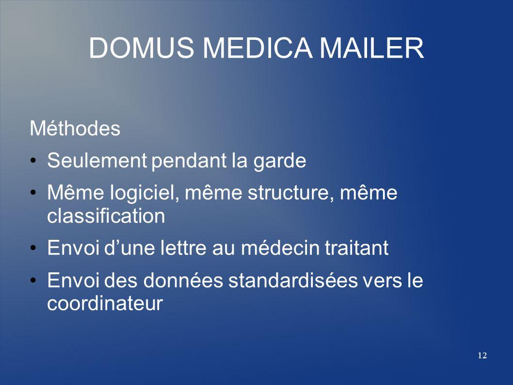 DOMUS MEDICA MAILER Méthodes Seulement pendant la garde