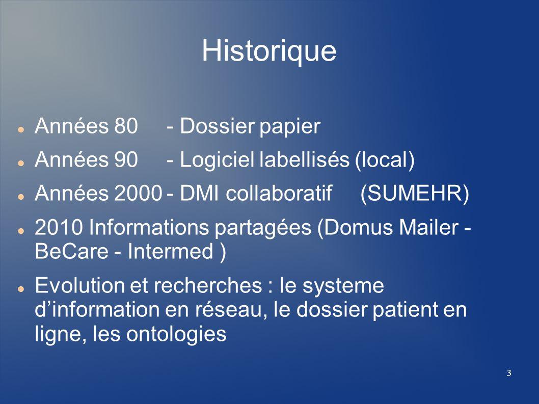 Historique Années 80 - Dossier papier