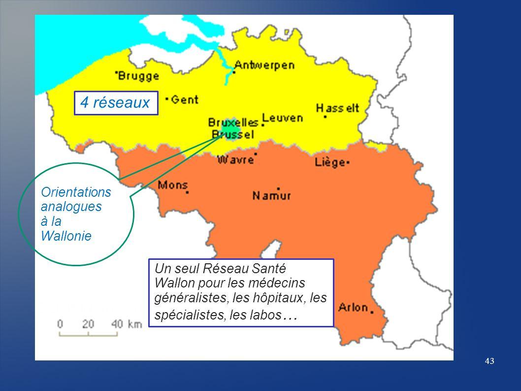 4 réseaux Orientations analogues à la Wallonie