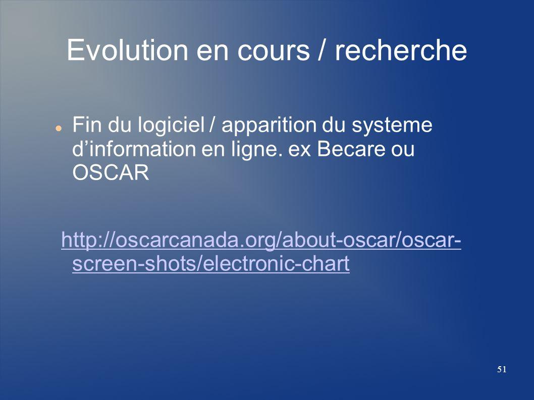 Evolution en cours / recherche