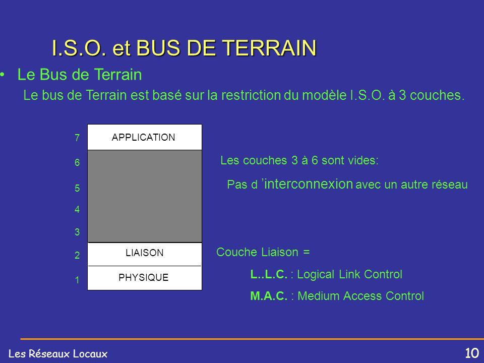 I.S.O. et BUS DE TERRAIN Le Bus de Terrain
