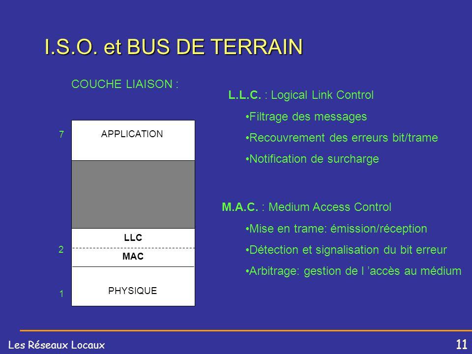 I.S.O. et BUS DE TERRAIN COUCHE LIAISON :