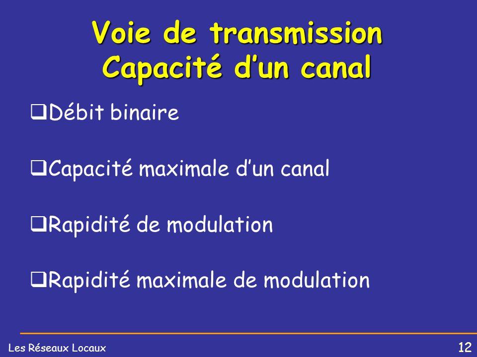 Voie de transmission Capacité d'un canal