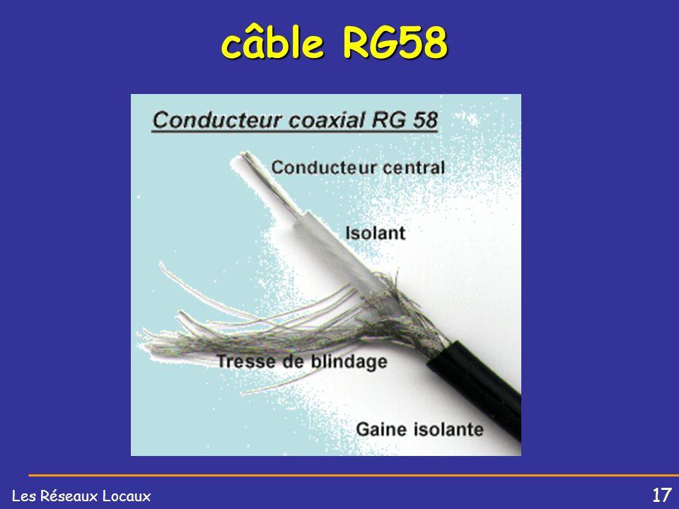 câble RG58