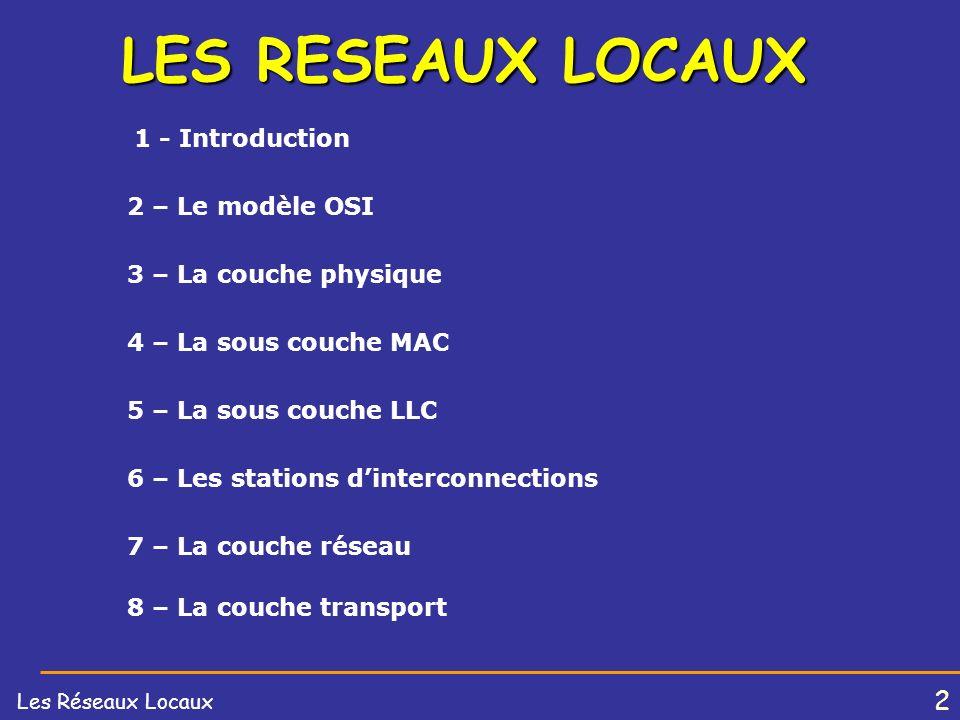 LES RESEAUX LOCAUX 1 - Introduction 2 – Le modèle OSI