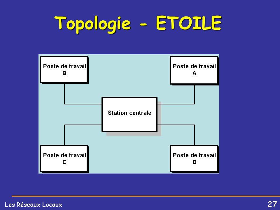 Topologie - ETOILE