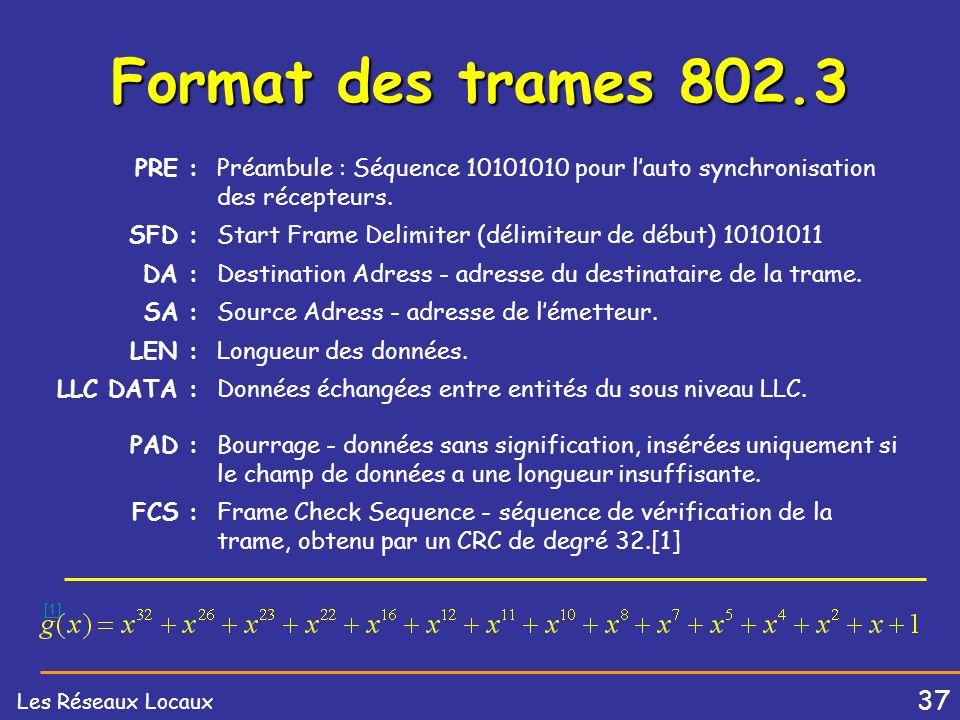 Format des trames 802.3 PRE : Préambule : Séquence 10101010 pour l'auto synchronisation des récepteurs.