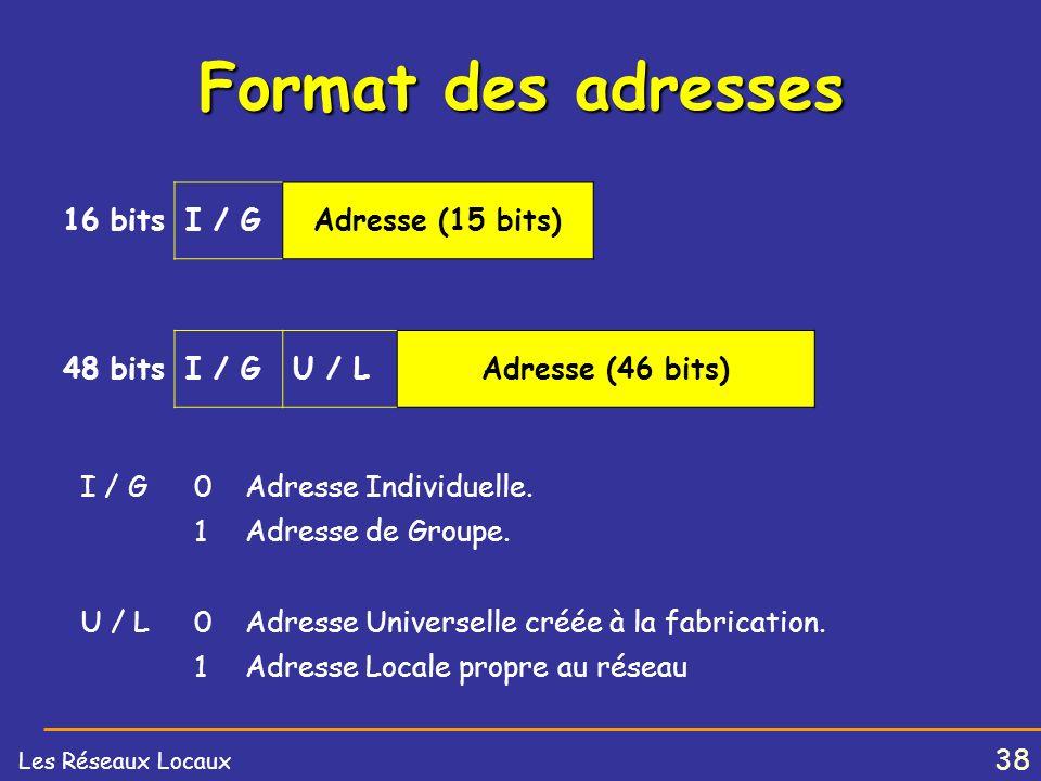 Format des adresses 16 bits I / G Adresse (15 bits) 48 bits U / L