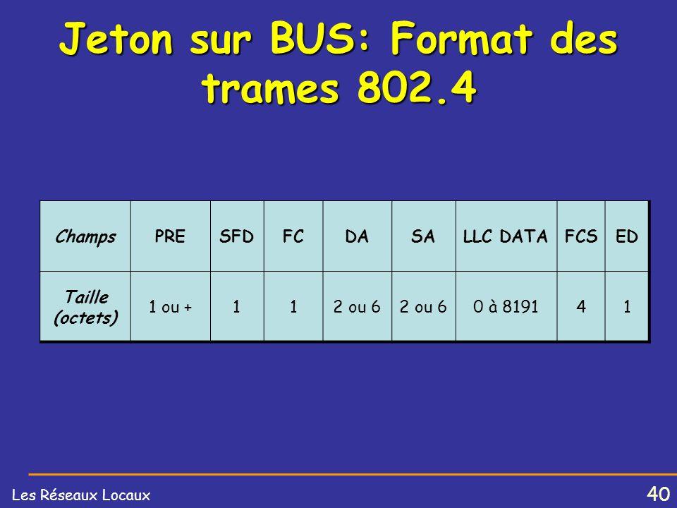 Jeton sur BUS: Format des trames 802.4