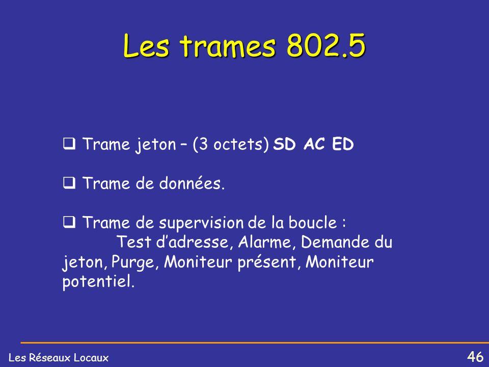 Les trames 802.5 Trame jeton – (3 octets) SD AC ED Trame de données.